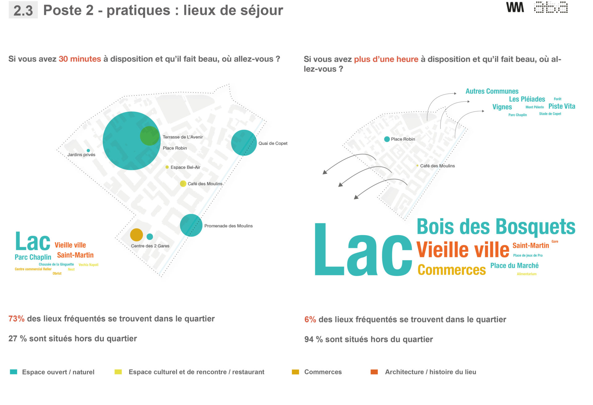 étude Urbanistique Du Quartier Plan Dessus Vwa